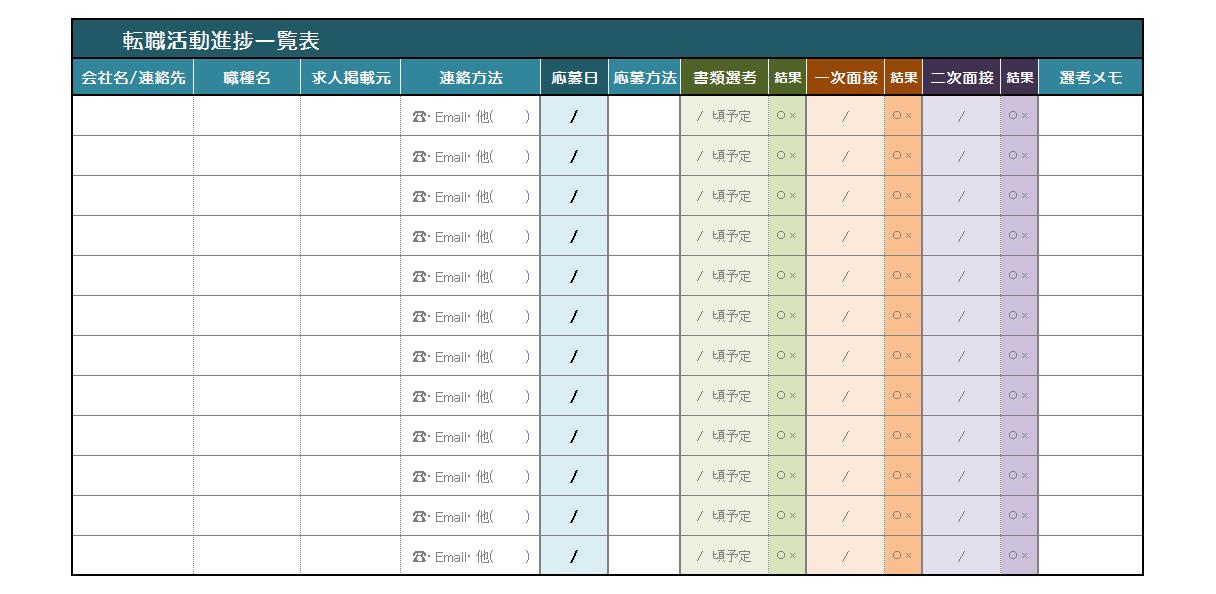 転職活動進捗一覧表